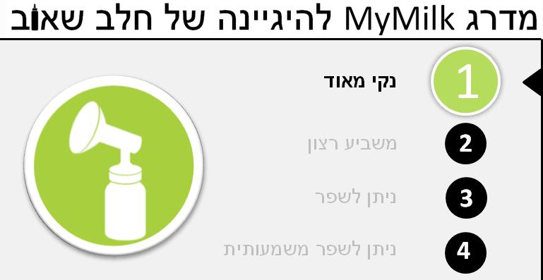 MyMilk פיתחה אלגוריתם לדירוג היגיינה בחלב אם.